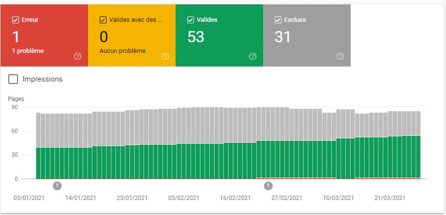 Le rapport de couverture de Google Search Console pour bien référencer son site